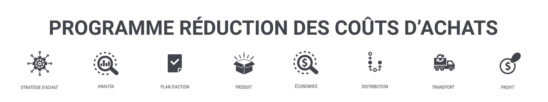 dpme-programme-reduction-couts-achats