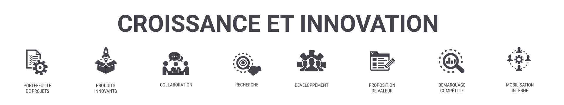 dpme-cercle-croissance-innovation-developpement
