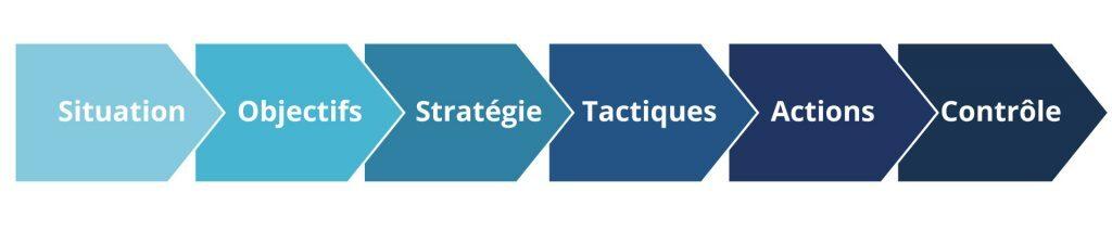 programme-accelere-commerce-numerique-dpme